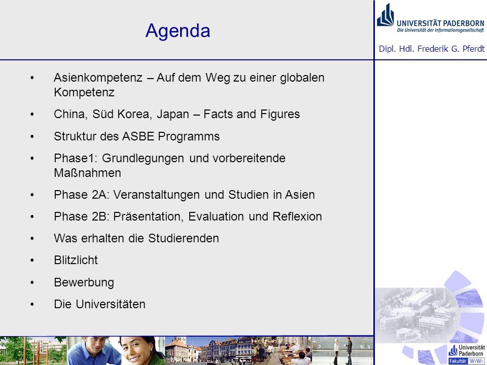 Dipl. Hdl. Frederik G. Pferdt Agenda Asienkompetenz – Auf dem Weg zu einer globalen Kompetenz China, Süd Korea, Japan – Facts and Figures Struktur des