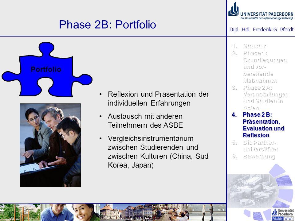 Dipl. Hdl. Frederik G. Pferdt Phase 2B: Portfolio Reflexion und Präsentation der individuellen Erfahrungen Austausch mit anderen Teilnehmern des ASBE