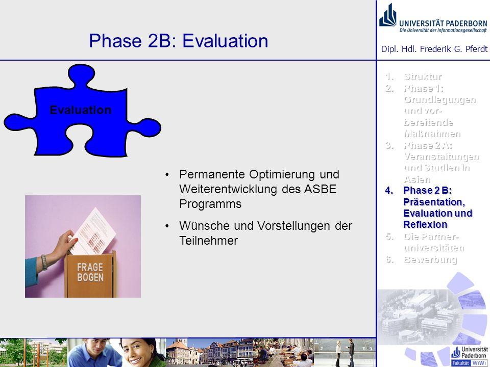 Dipl. Hdl. Frederik G. Pferdt Phase 2B: Evaluation Permanente Optimierung und Weiterentwicklung des ASBE Programms Wünsche und Vorstellungen der Teiln