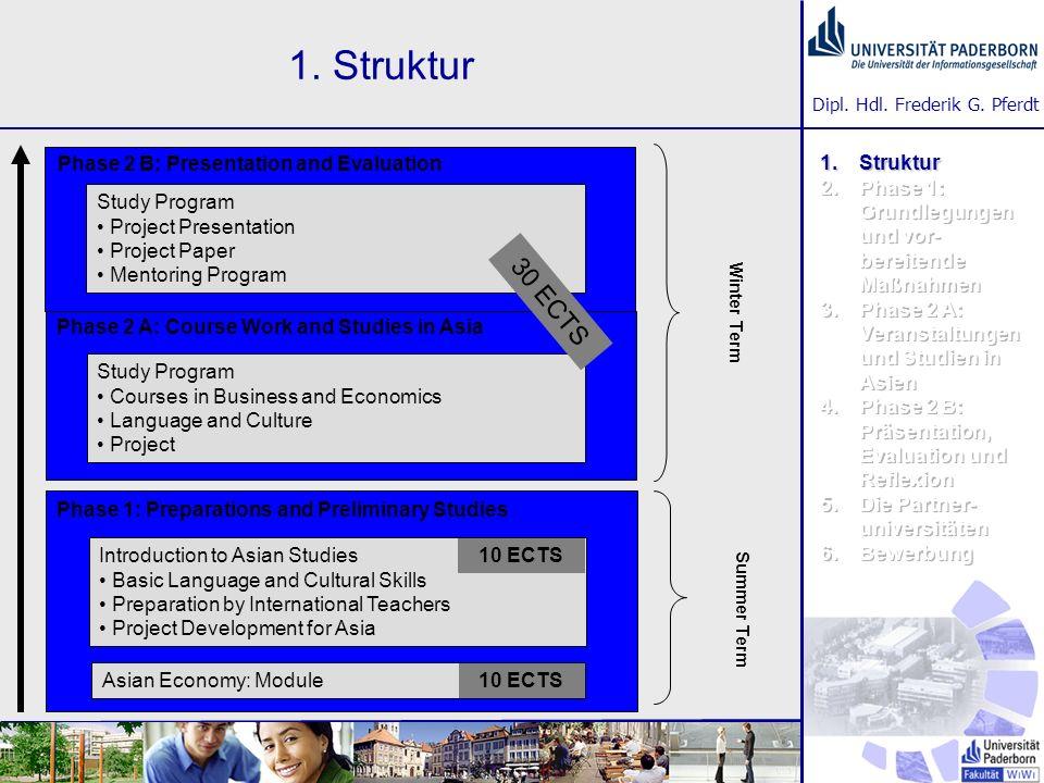 Dipl. Hdl. Frederik G. Pferdt EWHA University http://www.ewha.ac.kr/
