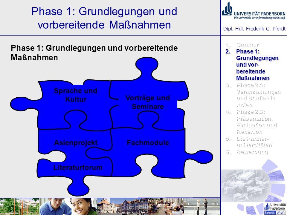 Dipl. Hdl. Frederik G. Pferdt Phase 1: Grundlegungen und vorbereitende Maßnahmen Sprache und Kultur Vorträge und Seminare Asienprojekt Literaturforum