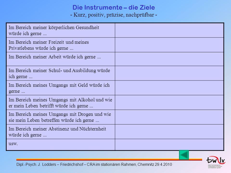 Die Instrumente – die Ziele - Kurz, positiv, präzise, nachprüfbar - Dipl.-Psych. J. Lodders – Friedrichshof – CRA im stationären Rahmen, Chemnitz 29.4