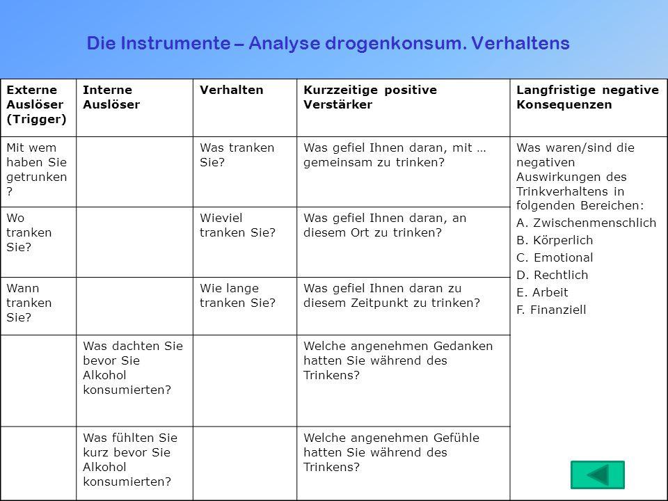 Die Instrumente – Analyse drogenkonsum. Verhaltens Dipl.-Psych. J. Lodders – Friedrichshof – CRA im stationären Rahmen, Chemnitz 29.4.2010 Externe Aus