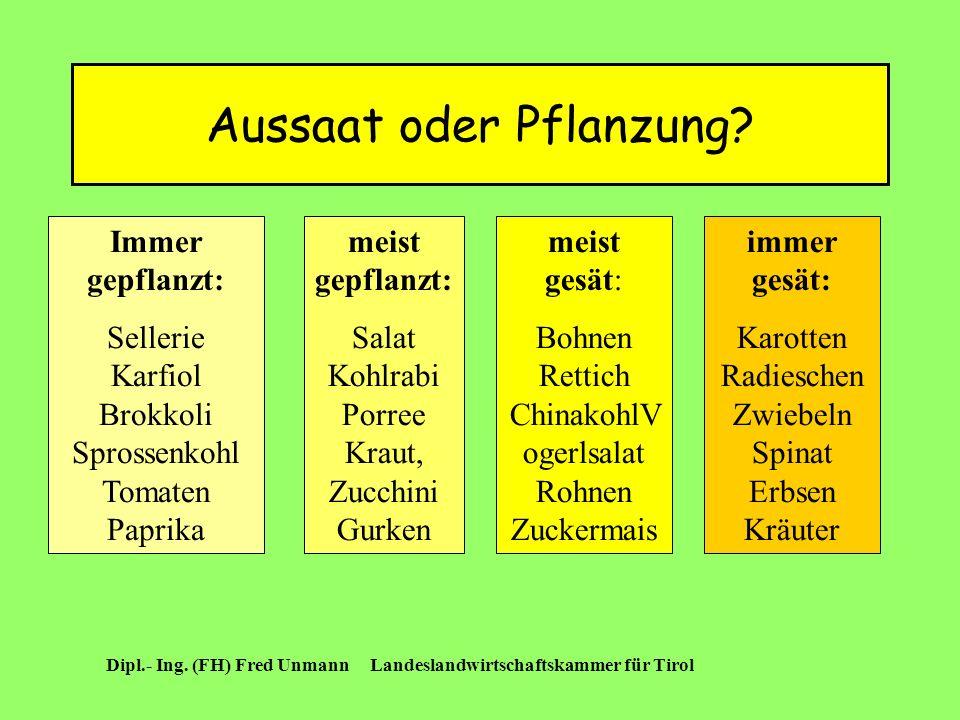 Dipl.- Ing.(FH) Fred UnmannLandeslandwirtschaftskammer für Tirol Aussaat oder Pflanzung.