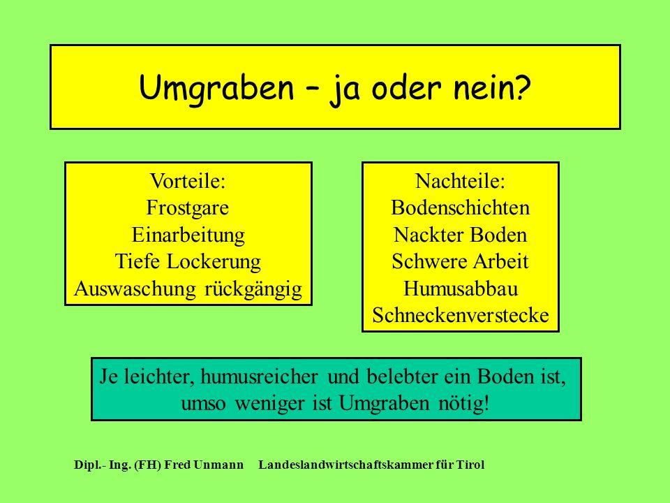 Dipl.- Ing.(FH) Fred UnmannLandeslandwirtschaftskammer für Tirol Umgraben – ja oder nein.