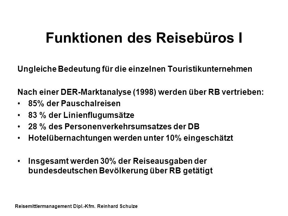 Funktionen des Reisebüros I Ungleiche Bedeutung für die einzelnen Touristikunternehmen Nach einer DER-Marktanalyse (1998) werden über RB vertrieben: 8