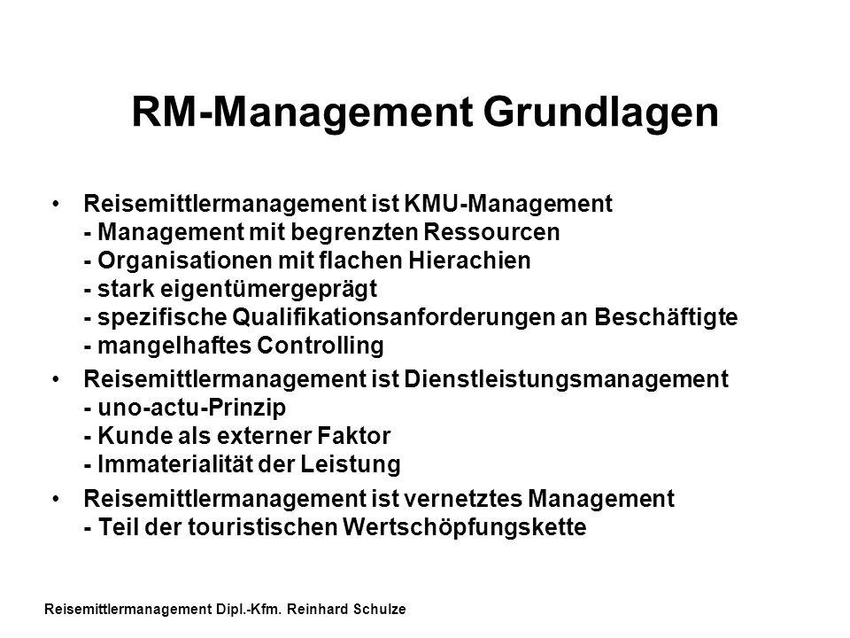 RM-Management Grundlagen Reisemittlermanagement ist KMU-Management - Management mit begrenzten Ressourcen - Organisationen mit flachen Hierachien - st