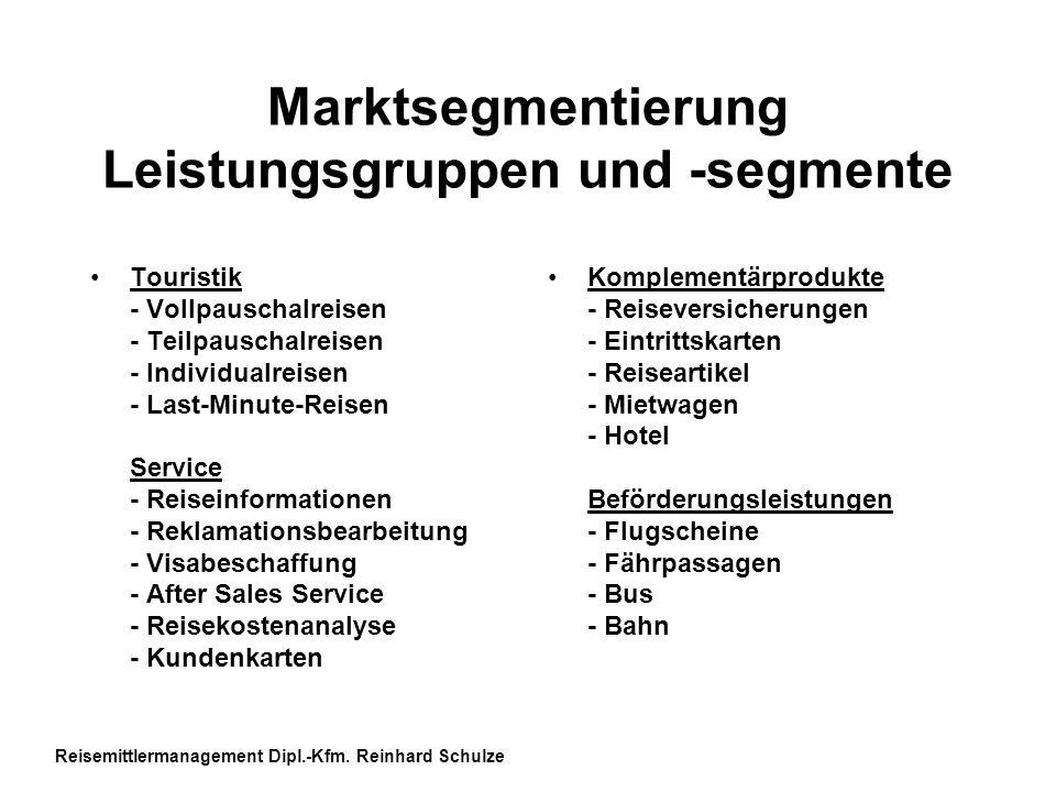 Marktsegmentierung Leistungsgruppen und -segmente Touristik - Vollpauschalreisen - Teilpauschalreisen - Individualreisen - Last-Minute-Reisen Service