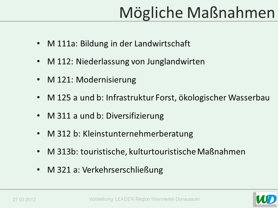 27.03.2012 Vorstellung LEADER-Region Weinviertel-Donauraum Mögliche Maßnahmen M 111a: Bildung in der Landwirtschaft M 112: Niederlassung von Junglandw