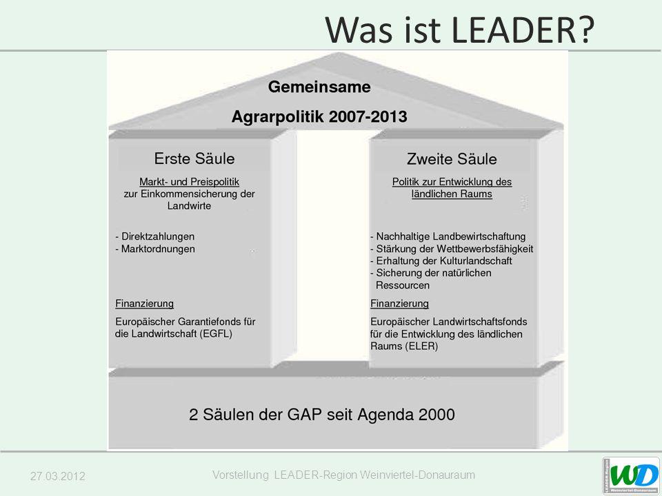 27.03.2012 Vorstellung LEADER-Region Weinviertel-Donauraum Was ist LEADER?
