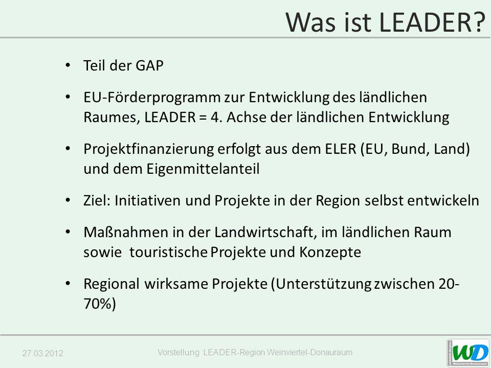 27.03.2012 Vorstellung LEADER-Region Weinviertel-Donauraum Teil der GAP EU-Förderprogramm zur Entwicklung des ländlichen Raumes, LEADER = 4. Achse der