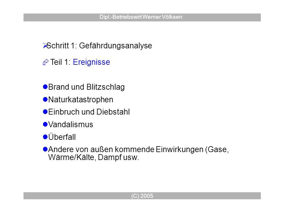 (C) 2005 Dipl.-Betriebswirt Werner Völksen Teil 1: Ereignisse Brand und Blitzschlag Naturkatastrophen Einbruch und Diebstahl Vandalismus Überfall Ande