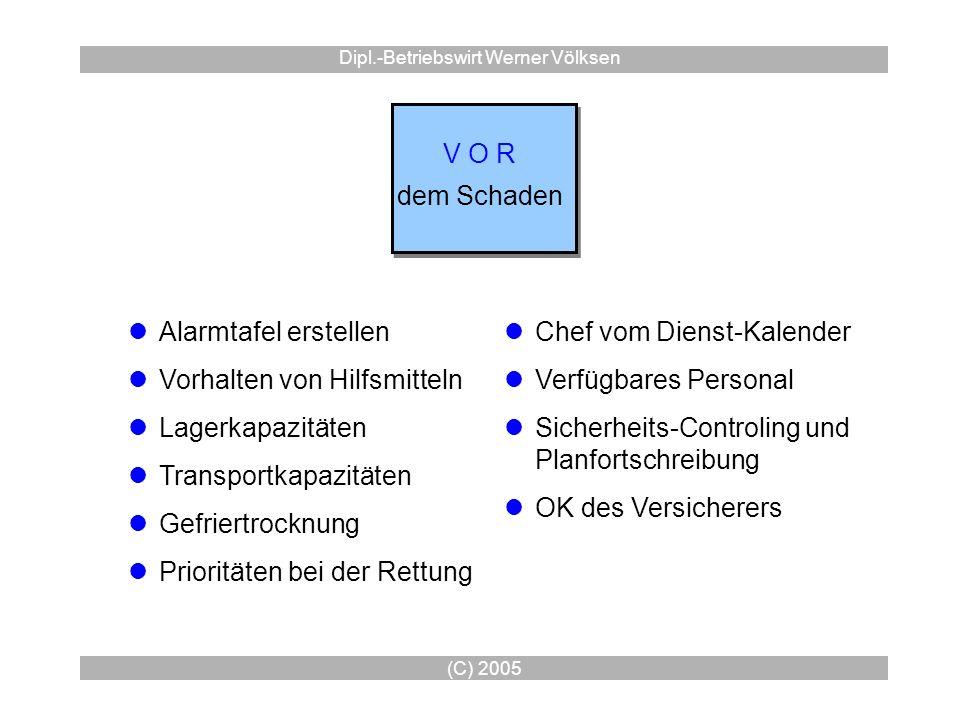 (C) 2005 Dipl.-Betriebswirt Werner Völksen V O R dem Schaden V O R dem Schaden Alarmtafel erstellen Vorhalten von Hilfsmitteln Lagerkapazitäten Transp