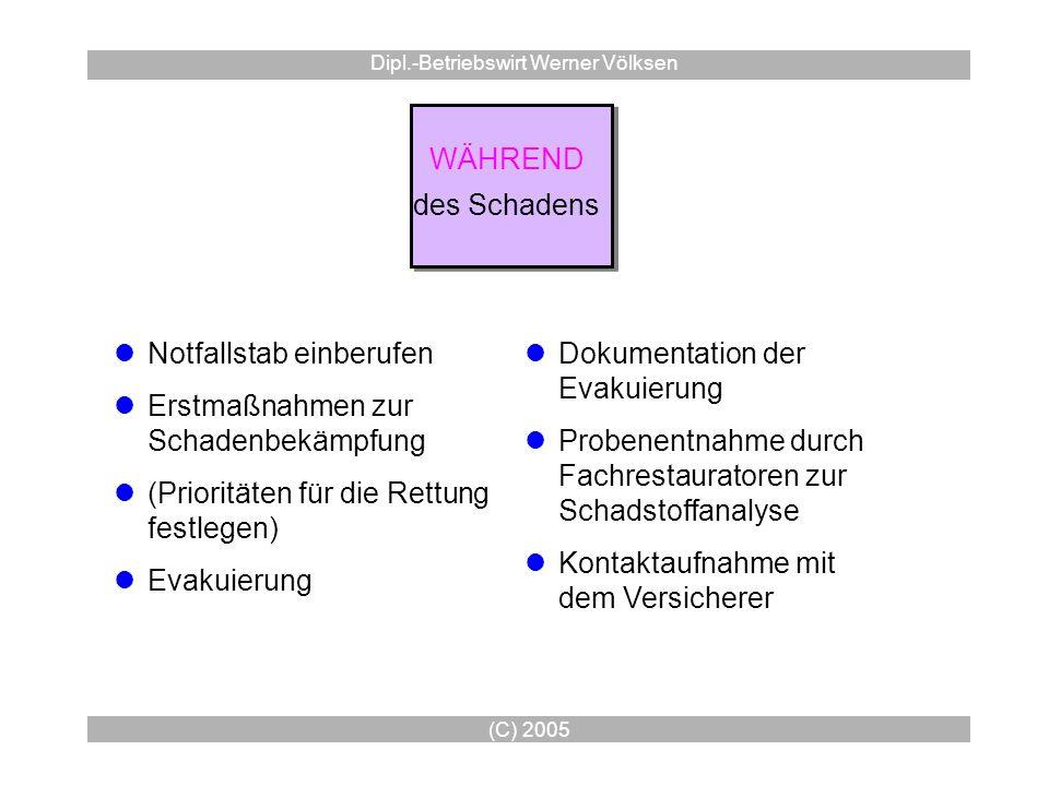 (C) 2005 Dipl.-Betriebswirt Werner Völksen WÄHREND des Schadens WÄHREND des Schadens Notfallstab einberufen Erstmaßnahmen zur Schadenbekämpfung (Prior