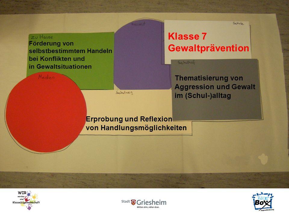 Thematisierung von Aggression und Gewalt im (Schul-)alltag Förderung von selbstbestimmtem Handeln bei Konflikten und in Gewaltsituationen Erprobung und Reflexion von Handlungsmöglichkeiten Klasse 7 Gewaltprävention