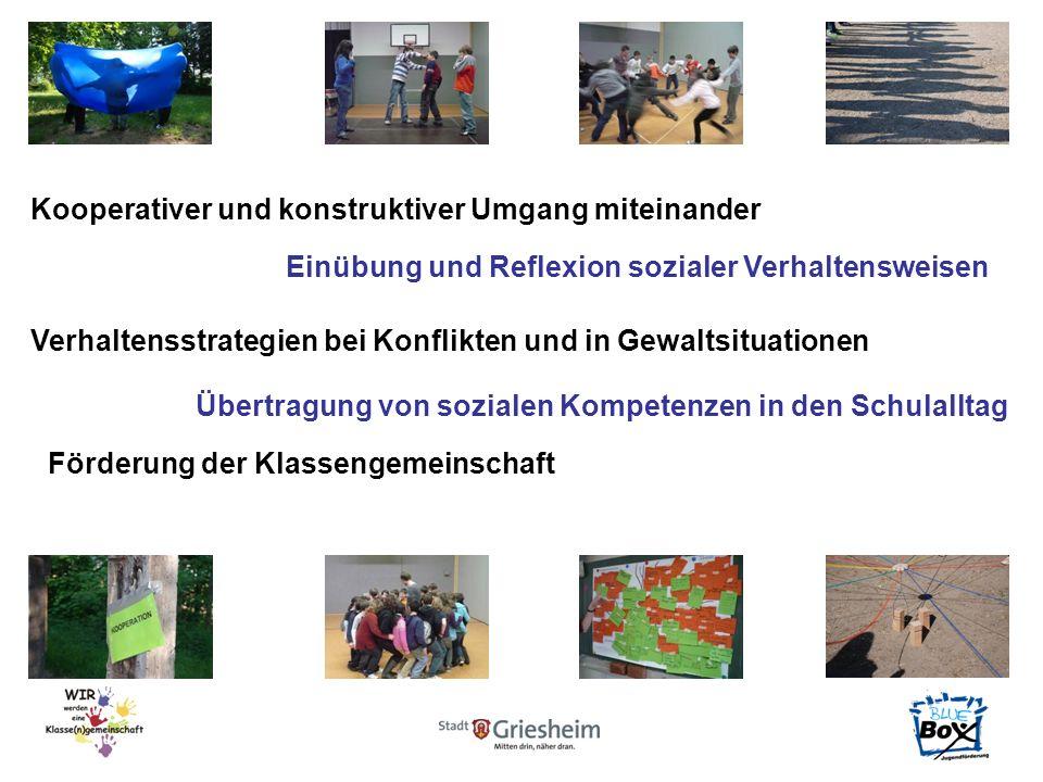 Kooperativer und konstruktiver Umgang miteinander Einübung und Reflexion sozialer Verhaltensweisen Verhaltensstrategien bei Konflikten und in Gewaltsituationen Übertragung von sozialen Kompetenzen in den Schulalltag Förderung der Klassengemeinschaft