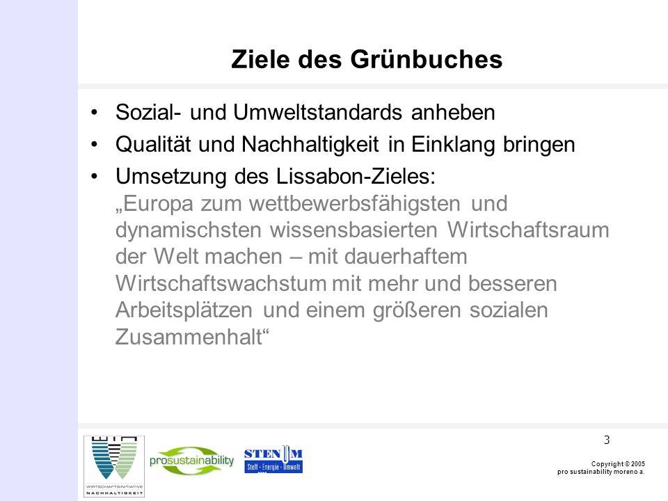 Copyright © 2005 pro sustainability moreno a.4 Was ist CSR.