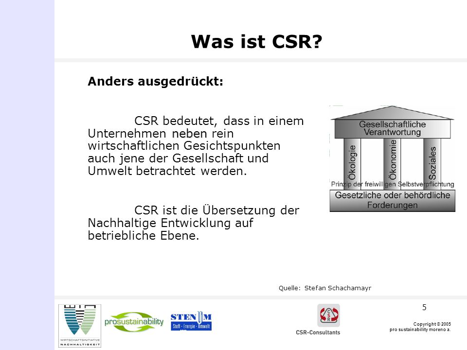 Copyright © 2005 pro sustainability moreno a. 5 Was ist CSR.