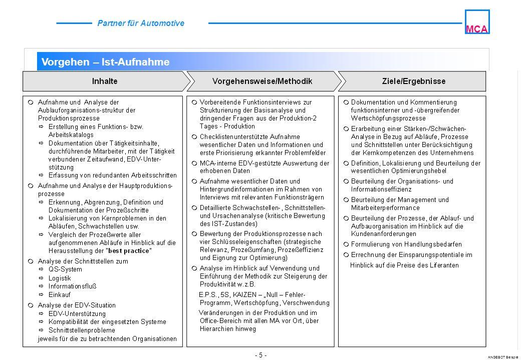 - 5 - ANGEBOT Beispiel MCA Partner für Automotive Vorgehen – Ist-Aufnahme