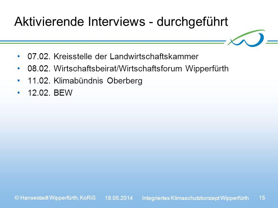 © Hansestadt Wipperfürth, KoRiS 18.05.2014 Integriertes Klimaschutzkonzept Wipperfürth 15 Aktivierende Interviews - durchgeführt 07.02.