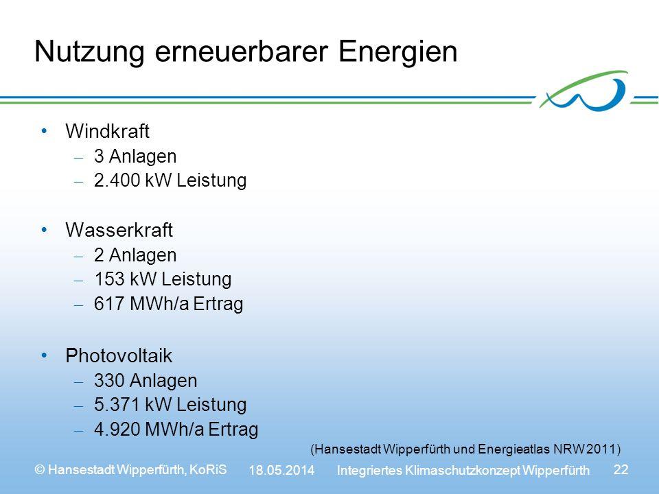 © Hansestadt Wipperfürth, KoRiS 18.05.2014 Integriertes Klimaschutzkonzept Wipperfürth 22 Nutzung erneuerbarer Energien Windkraft 3 Anlagen 2.400 kW Leistung Wasserkraft 2 Anlagen 153 kW Leistung 617 MWh/a Ertrag Photovoltaik 330 Anlagen 5.371 kW Leistung 4.920 MWh/a Ertrag (Hansestadt Wipperfürth und Energieatlas NRW 2011)