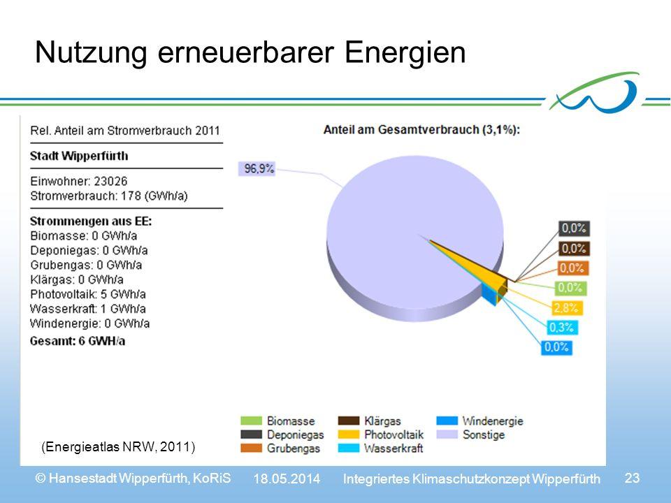 © Hansestadt Wipperfürth, KoRiS 18.05.2014 Integriertes Klimaschutzkonzept Wipperfürth 23 Nutzung erneuerbarer Energien (Energieatlas NRW, 2011)