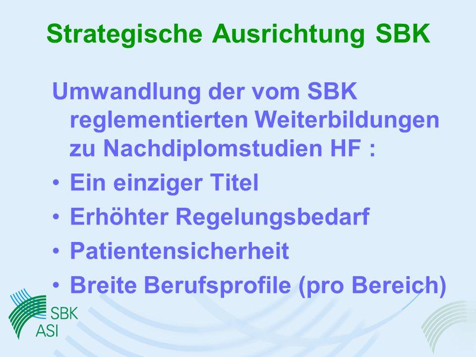 Strategische Ausrichtung SBK Umwandlung der vom SBK reglementierten Weiterbildungen zu Nachdiplomstudien HF : Ein einziger Titel Erhöhter Regelungsbedarf Patientensicherheit Breite Berufsprofile (pro Bereich)