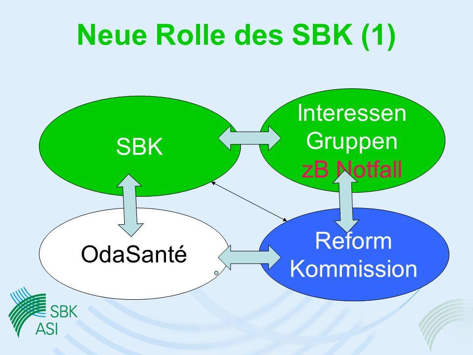 Neue Rolle des SBK (1) SBK Interessen Gruppen zB Notfall OdaSanté Reform Kommission