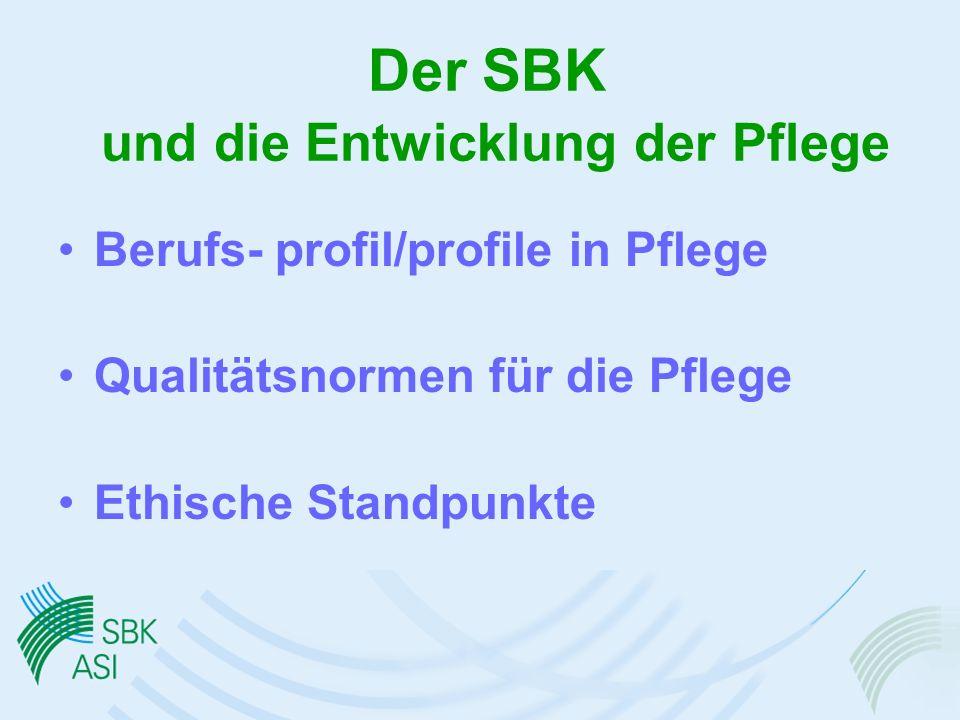 Der SBK und die Entwicklung der Pflege Berufs- profil/profile in Pflege Qualitätsnormen für die Pflege Ethische Standpunkte