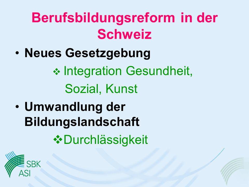 Berufsbildungsreform in der Schweiz Neues Gesetzgebung Integration Gesundheit, Sozial, Kunst Umwandlung der Bildungslandschaft Durchlässigkeit