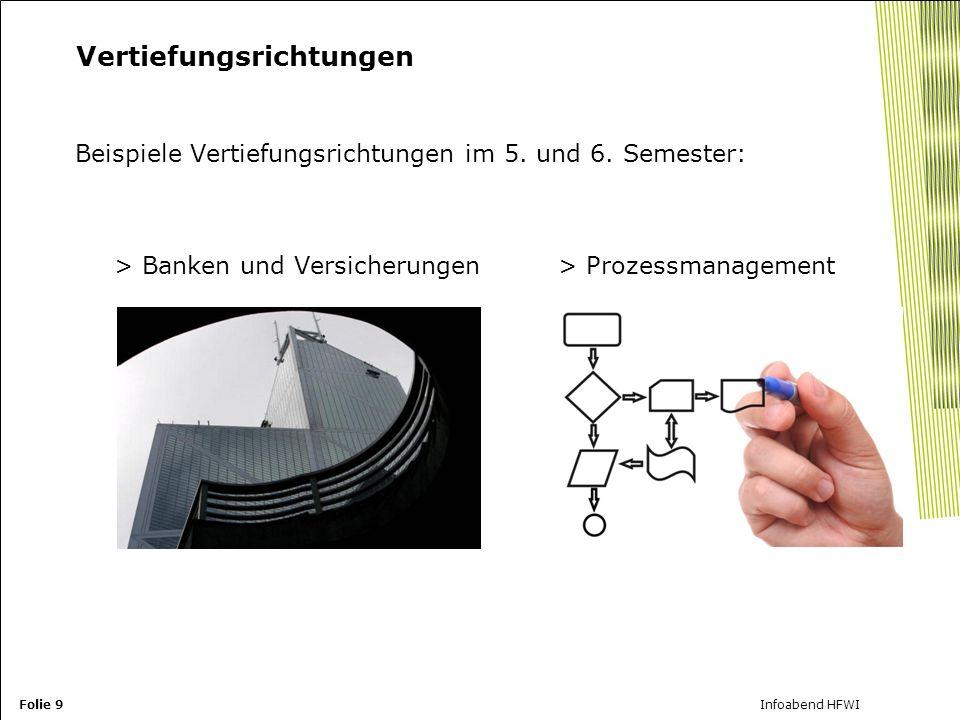 Folie 9Infoabend HFWI Vertiefungsrichtungen Beispiele Vertiefungsrichtungen im 5.