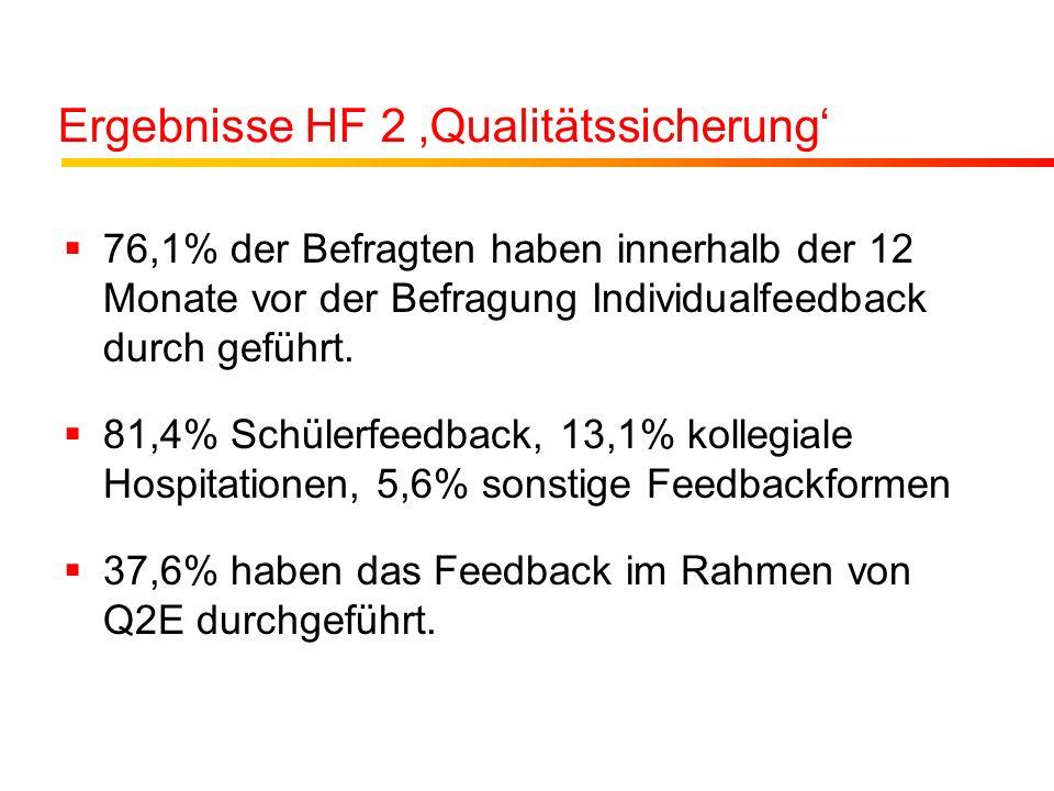 Ergebnisse HF 2 Qualitätssicherung 76,1% der Befragten haben innerhalb der 12 Monate vor der Befragung Individualfeedback durch geführt.