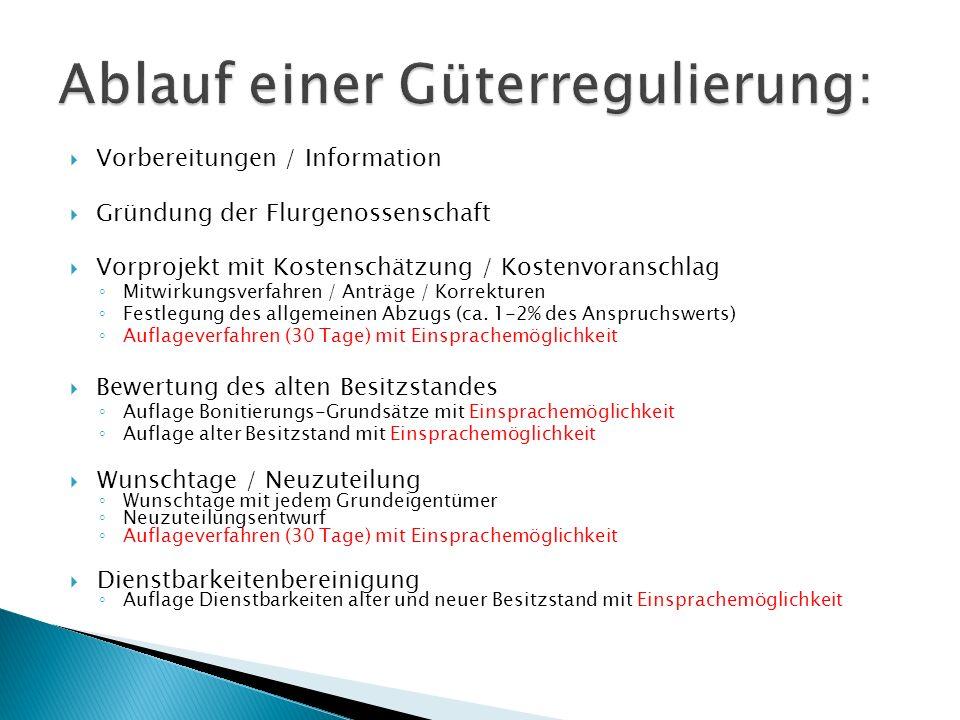 Vorbereitungen / Information Gründung der Flurgenossenschaft Vorprojekt mit Kostenschätzung / Kostenvoranschlag Mitwirkungsverfahren / Anträge / Korre