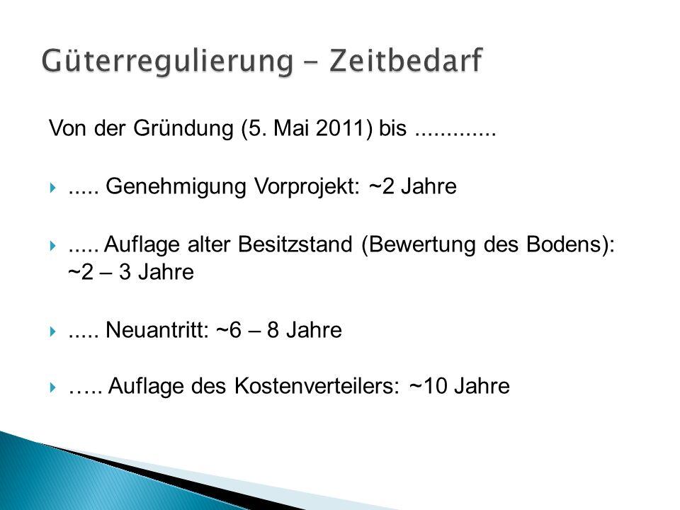 Von der Gründung (5. Mai 2011) bis.................. Genehmigung Vorprojekt: ~2 Jahre..... Auflage alter Besitzstand (Bewertung des Bodens): ~2 – 3 Ja