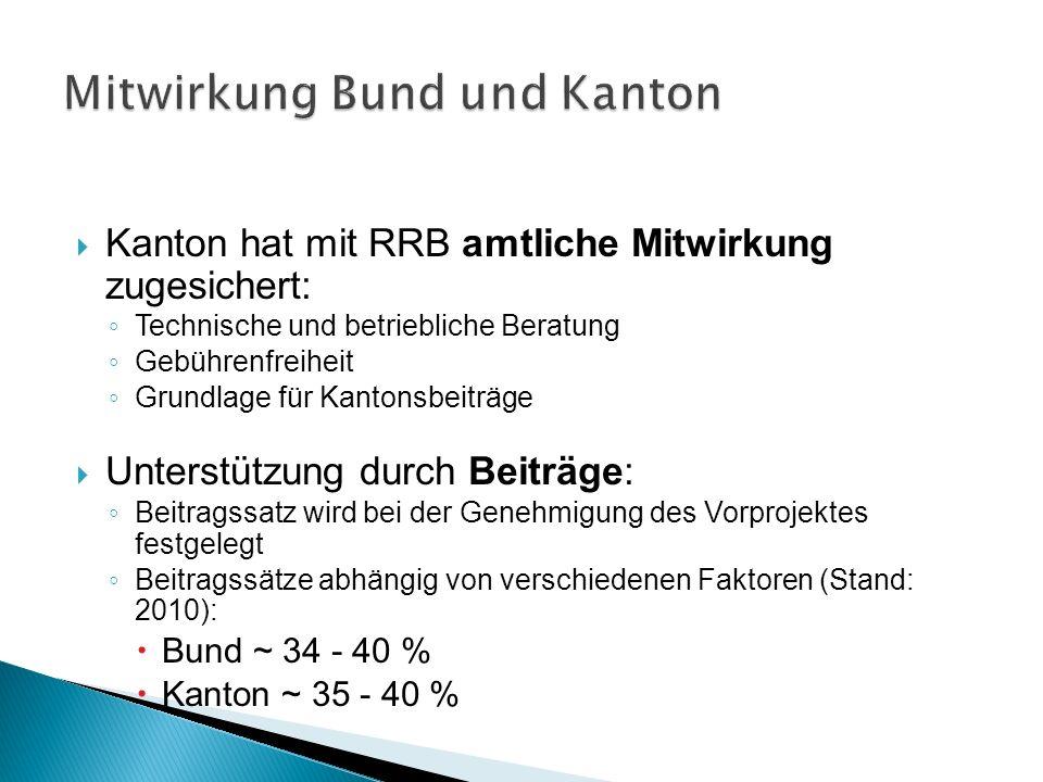 Kanton hat mit RRB amtliche Mitwirkung zugesichert: Technische und betriebliche Beratung Gebührenfreiheit Grundlage für Kantonsbeiträge Unterstützung
