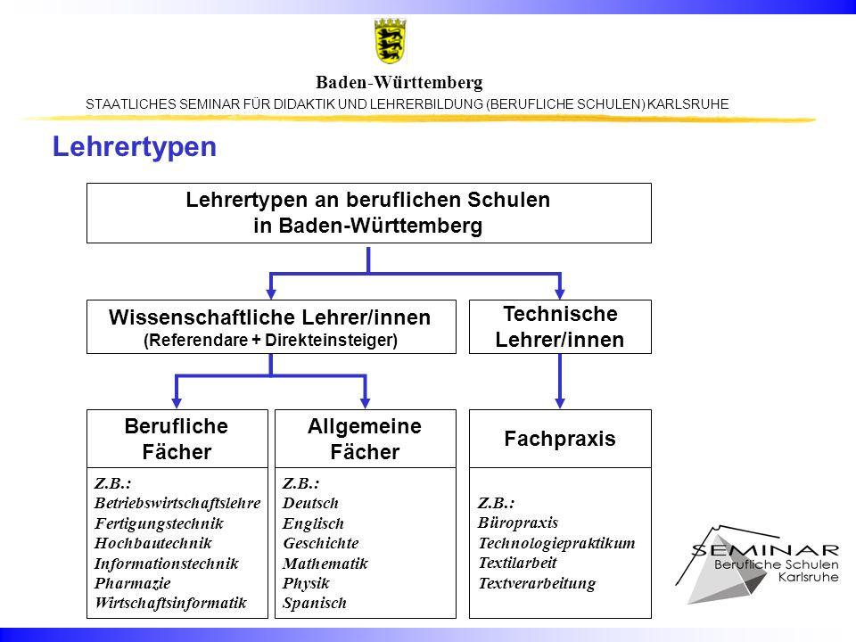 STAATLICHES SEMINAR FÜR DIDAKTIK UND LEHRERBILDUNG (BERUFLICHE SCHULEN) KARLSRUHE Baden-Württemberg Allgemeine Fächer Berufliche Fächer Fachpraxis Z.B