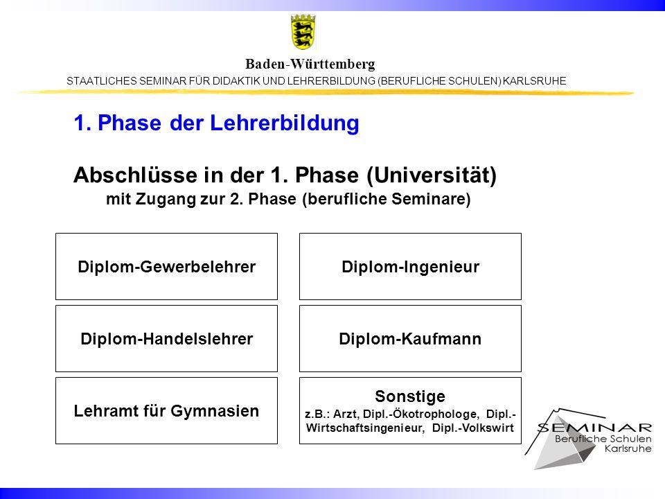 STAATLICHES SEMINAR FÜR DIDAKTIK UND LEHRERBILDUNG (BERUFLICHE SCHULEN) KARLSRUHE Baden-Württemberg Abschlüsse in der 1. Phase (Universität) mit Zugan