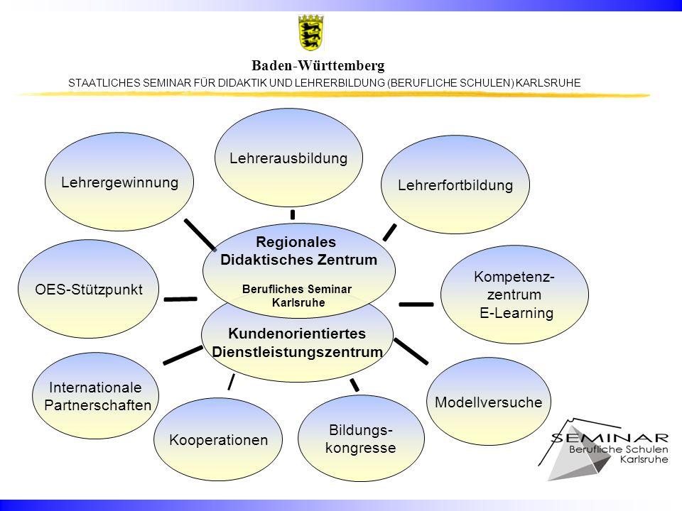 STAATLICHES SEMINAR FÜR DIDAKTIK UND LEHRERBILDUNG (BERUFLICHE SCHULEN) KARLSRUHE Baden-Württemberg Regierungsbezirk Karlsruhe 38 Gewerbliche Schulen 30 Kaufmännische Schulen 22 Hauswirt., landwirt., sozialpäd.