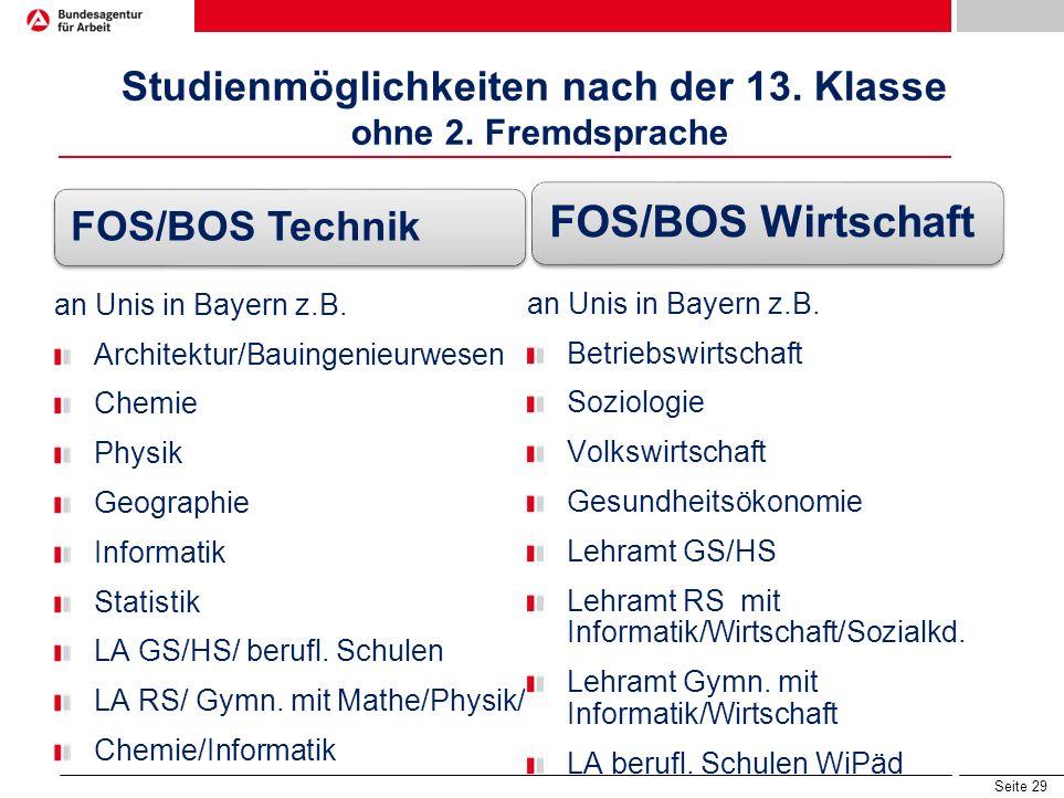 Seite 28 Was darf man studieren mit FOS 13 Fachgebundene Hochschulreife (nach der 13. Klasse, nur mit Englisch) fachspezifische Fächer an Universitäte