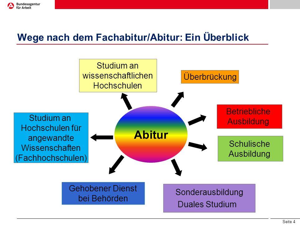 Seite 3 Schulabschlüsse an der FOS 1. Fachhochschulreife/Fachabitur (12. Klasse): alle Fächer an jeder Hochschule für angewandte Wissenschaften (FH)pl