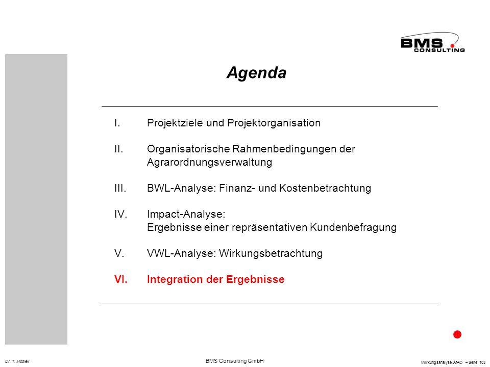 BMS Consulting GmbH Wirkungsanalyse ÄfAO – Seite 103 Dr. T. Mosiek Agenda I.Projektziele und Projektorganisation II.Organisatorische Rahmenbedingungen