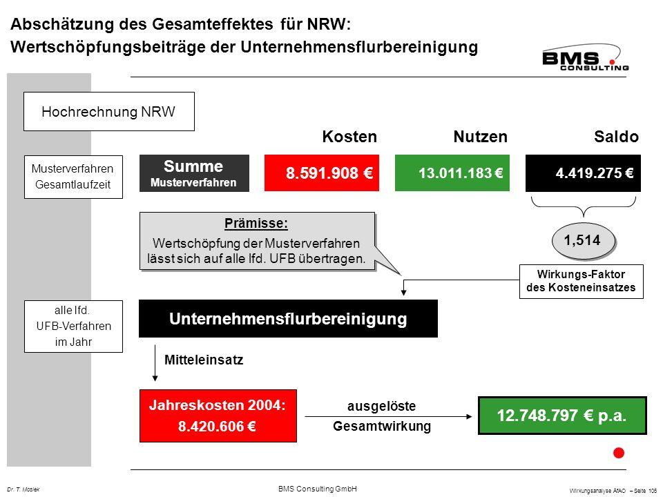 BMS Consulting GmbH Wirkungsanalyse ÄfAO – Seite 106 Dr. T. Mosiek Abschätzung des Gesamteffektes für NRW: Wertschöpfungsbeiträge der Unternehmensflur