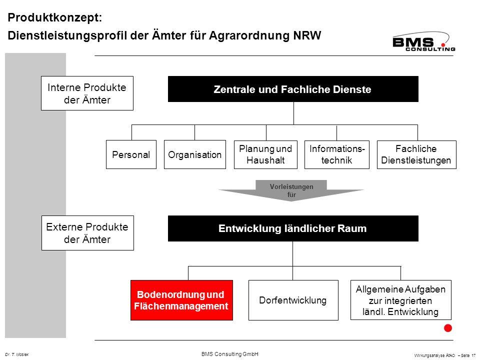 BMS Consulting GmbH Wirkungsanalyse ÄfAO – Seite 17 Dr.