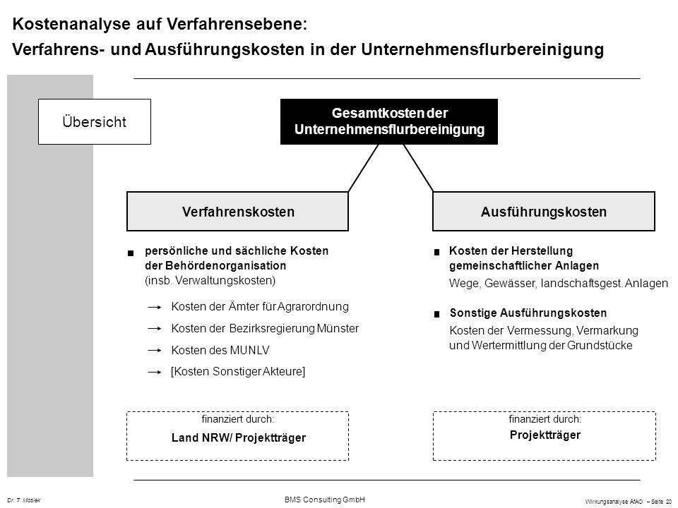 BMS Consulting GmbH Wirkungsanalyse ÄfAO – Seite 20 Dr. T. Mosiek Kostenanalyse auf Verfahrensebene: Verfahrens- und Ausführungskosten in der Unterneh
