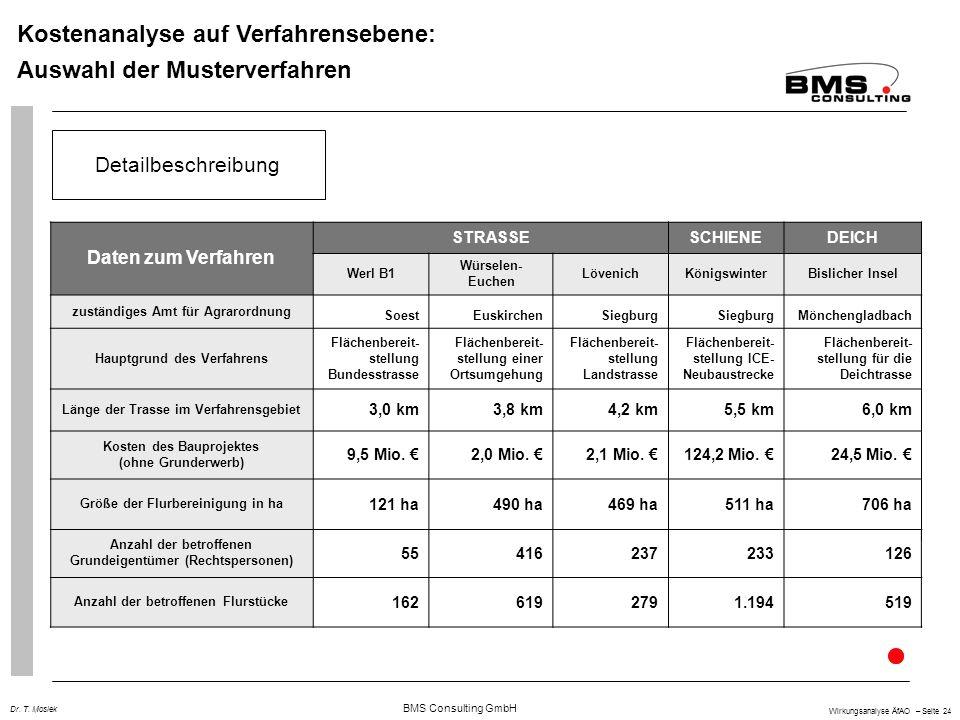 BMS Consulting GmbH Wirkungsanalyse ÄfAO – Seite 24 Dr. T. Mosiek Kostenanalyse auf Verfahrensebene: Auswahl der Musterverfahren Daten zum Verfahren S