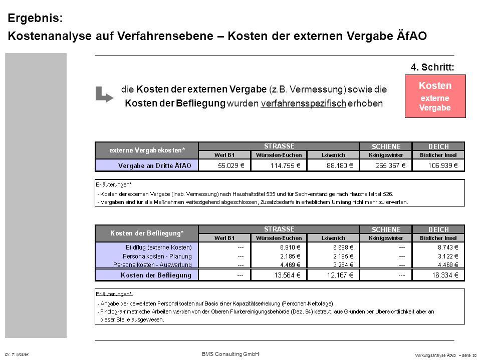 BMS Consulting GmbH Wirkungsanalyse ÄfAO – Seite 30 Dr. T. Mosiek Ergebnis: Kostenanalyse auf Verfahrensebene – Kosten der externen Vergabe ÄfAO 4. Sc