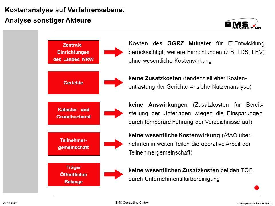BMS Consulting GmbH Wirkungsanalyse ÄfAO – Seite 35 Dr. T. Mosiek Kostenanalyse auf Verfahrensebene: Analyse sonstiger Akteure Kataster- und Grundbuch