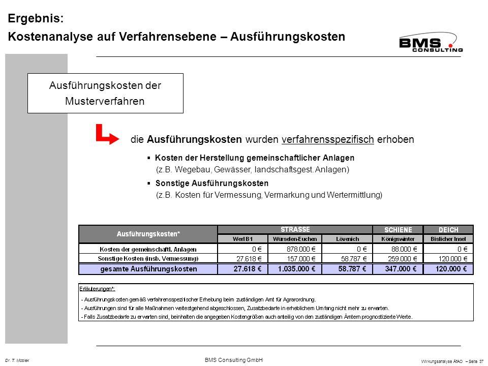 BMS Consulting GmbH Wirkungsanalyse ÄfAO – Seite 37 Dr. T. Mosiek Ergebnis: Kostenanalyse auf Verfahrensebene – Ausführungskosten die Ausführungskoste