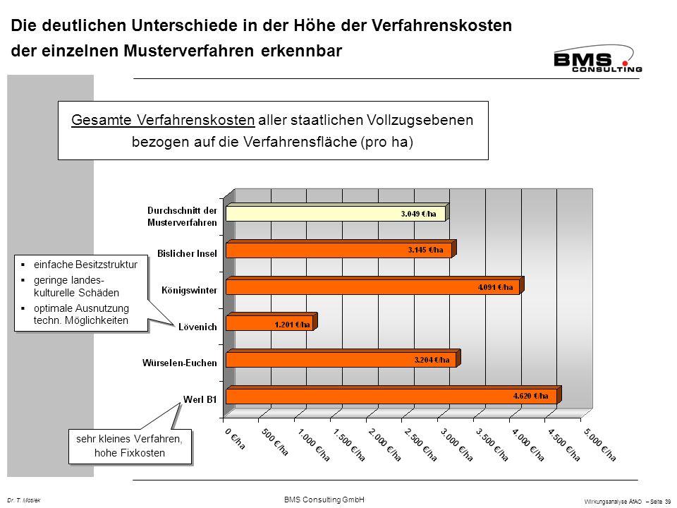 BMS Consulting GmbH Wirkungsanalyse ÄfAO – Seite 39 Dr. T. Mosiek Die deutlichen Unterschiede in der Höhe der Verfahrenskosten der einzelnen Musterver
