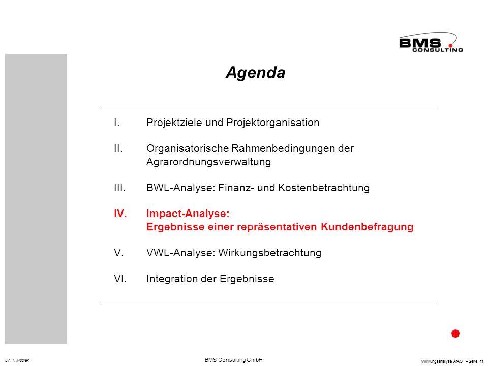 BMS Consulting GmbH Wirkungsanalyse ÄfAO – Seite 41 Dr. T. Mosiek Agenda I.Projektziele und Projektorganisation II.Organisatorische Rahmenbedingungen